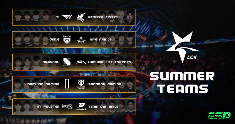 LCK rosters Summer Teams